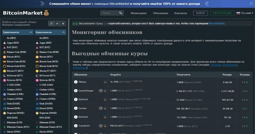 BitcoinMarket: обзор на агрегатор обменников, отзывы о bitcoinmarket.global